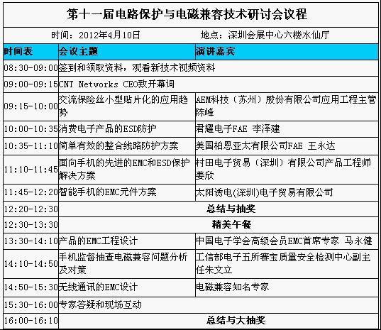 会议议程安排ppt_中小企业会议议程安排表