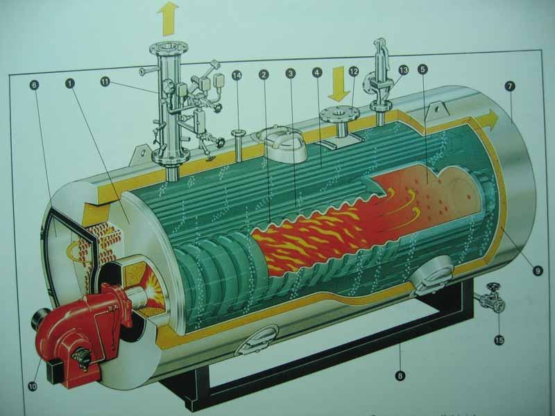 德国标准燃气蒸汽锅炉E4 1103