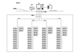 配电监控系统在吴中长桥街道集宿楼的应用
