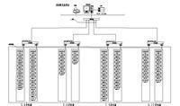 电能管理系统在惠氏公司的应用