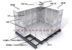 不锈钢拼装板水箱