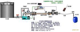 动力控制系统液体配料平台