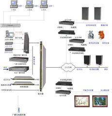 智能广播一线通调频可寻址广播系统