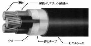 供应CV电缆_高压电缆_架桥电缆