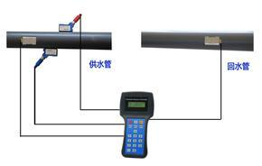 手持式超声波流量计 手持式液体超声波流量计