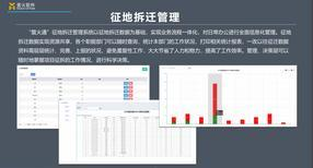 2020年征地拆遷管理監測系統——西安螢火軟件