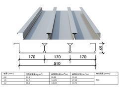 YX65-170-510楼承板Q345B材质