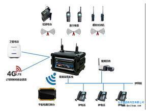 手机与对讲机、卫星电话互通