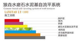 郑州LY-1000狼垚水磨石水泥基自流平系统