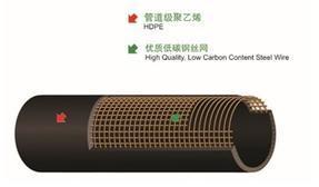 钢骨架聚乙烯塑料复合管 dn50-dn600mm