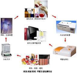 壁纸甲醛检测系统--德骏仪器