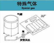 特殊气体用三叶风机