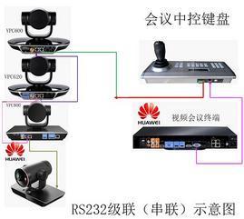 8203;华为vpc800视频会议摄像机专用控制键盘