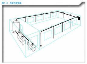 苏州空压机管路安装|压缩空气管路安装|爱城10年技术