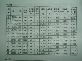 散热器参数