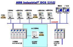 DCS分布式控制系统