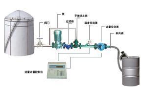 丙烯酸定量装桶计量设备