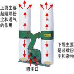 木工除尘布袋|家具厂除尘布袋|工业粉尘集尘袋