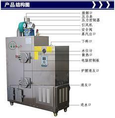 哪里有高温高压蒸汽发生器?