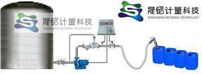 化工原料定量计量装桶设备