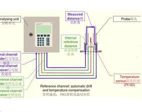MDS-100微波矿浆浓度检测仪