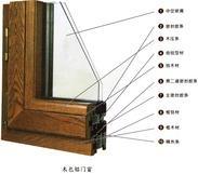 供应楸木木包铝窗_木包铝门窗