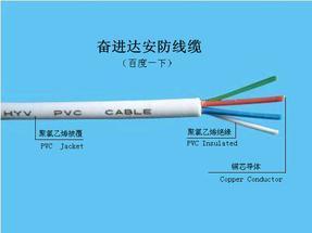 奋进达 HYV4x1/0.5 电信专用四芯电话线
