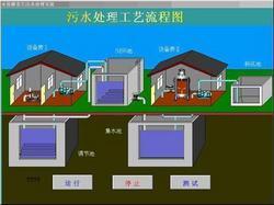 污水处理厂自动控制系统解决方案