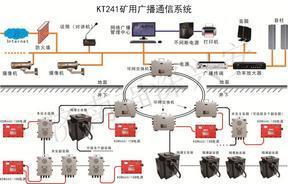 煤矿广播通信系统 井下应急通信