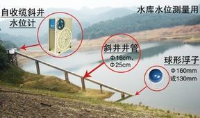 斜井水位计-自收缆水位计-浮子式水位计-细井水位计-遥测水位站