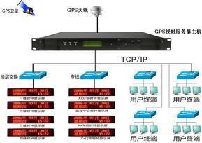 高精准JZH系列+NTP网络对时服务器