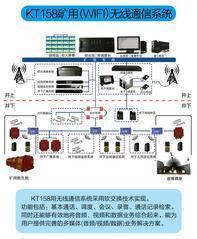 KT158煤矿用无线通讯系统信号强