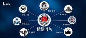 消防物联网监控系统