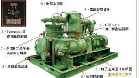 寿力LS静音螺杆空压机