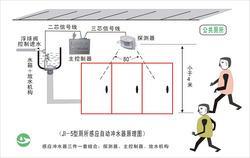 JL-5沟槽厕所感应冲水器小便冲水器
