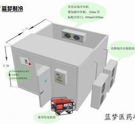 保定大中小型冷库库体、机组安装