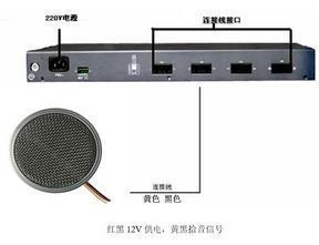 重庆电话录音设备批发SOC1900