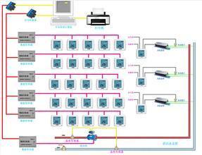 时间型中央空调计费系统
