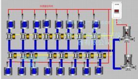 流量,温度,压力,液位监控系统