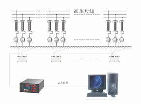 PD-YC 系列避雷器在线监测远传系统