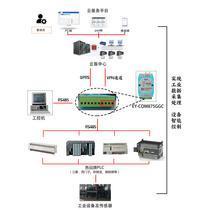 PLC远程数据监测与控制系统