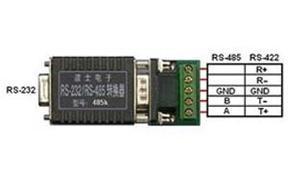 超薄型RS-232/RS-485/422接口转换器(485K)