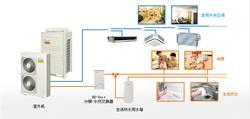 大金多功能VRV家用中央空调、地暖、生活热水一体机