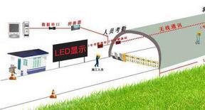 kjj725隧道人员定位考勤系统