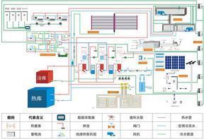 郑州恒凯能源自然能综合应用系统