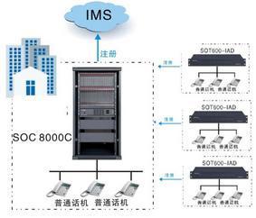 重庆光纤网络数字程控交换机SOC8000C-IPPBX