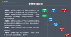 施工安全管理APP监测系统-西安萤火软件