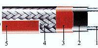 太阳热水器专用防冻电热带