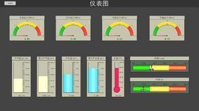 能耗监测系统云系统移动监控APP可以远程手机查看