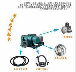 HDSR-V吸料罗茨真空泵 罗茨泵、真空泵与罗茨鼓风机区别